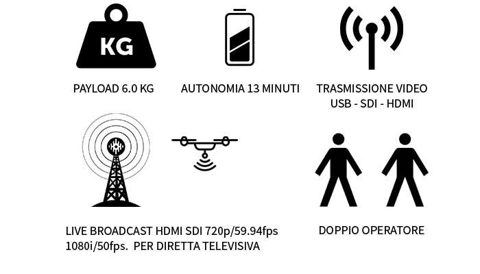 Noleggio droni per riprese cinematografiche e televisive. Caratteristiche tecniche del drone DJI Matrice 600 Pro a noleggio